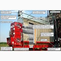 Модульная зерносушилка МСК за НДС