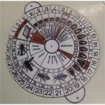 Календарь вывода маток - инвентарь для пасек, пчеловодство