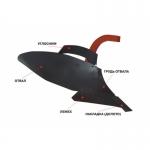 Корпус плуга с удлиненным полувинтовым отвалом ППО.9.30/45-310 (ППО.9.30/45-320)