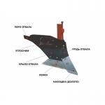 Корпус плуга с полувинтовым отвалом ПЛН-01.000 (ПЛД-06.000)