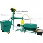 Малая линия гранулирования биомассы MGL 200 / MGL 400