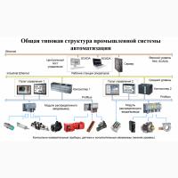 Автоматизация производств, технологических процессов, систем АСУ ТП