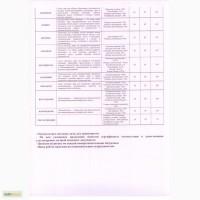 Продам: Семена ячменя Вакула, ЭС, РС1, РСm