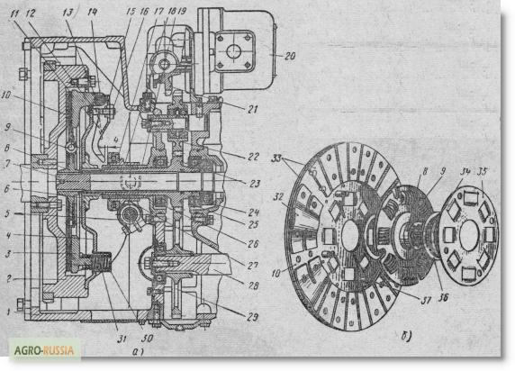 Сцепление трактора Беларус МТЗ-82.1